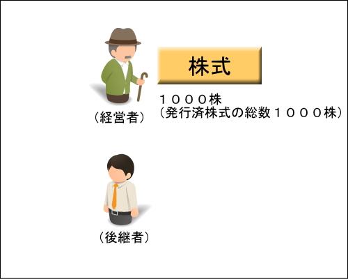 sintaku-zu-08-a