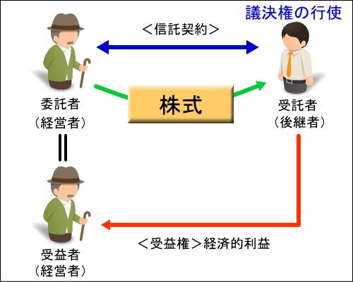 sintaku-zu-08-b