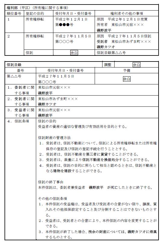 信託不動産登記簿