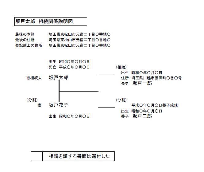【簡単】パレート図の作り方 エクセルを使った方 …