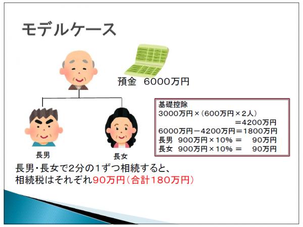 seimei-hoken-slide-05