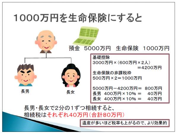 seimei-hoken-slide-06