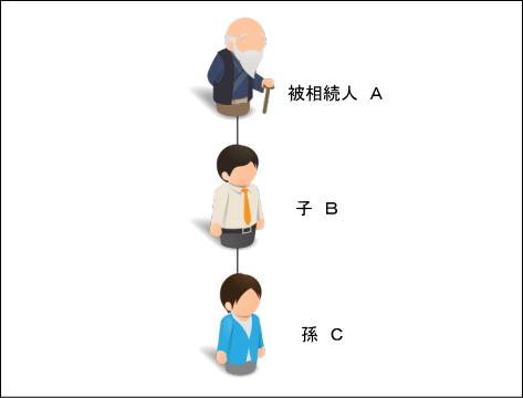 image-souzoku-abc