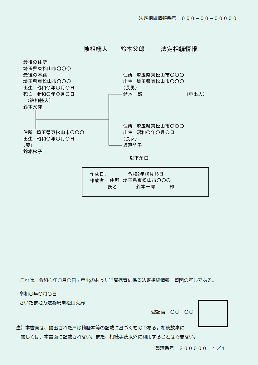 戸籍 謄本 区役所 豊島